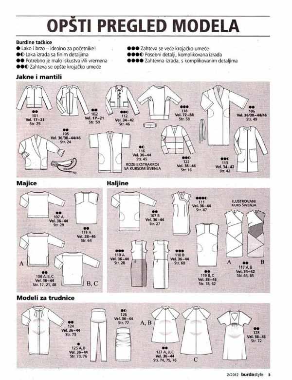 Выкройка Блузки Бурда 11 2012