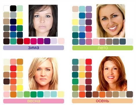 Как правильно подобрать украшение по цветотипу